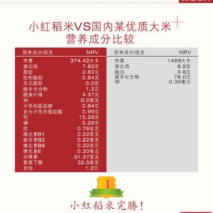 沧海遗珠-小红稻,多种包装